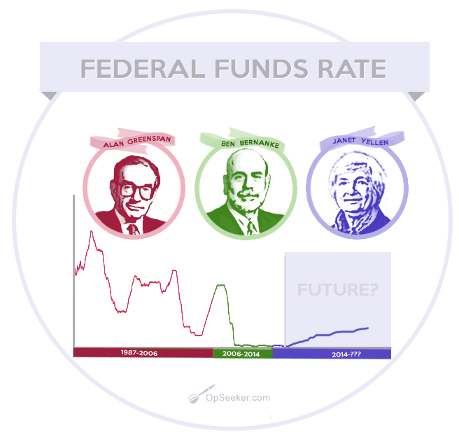 federal-funds-rate-infographics1