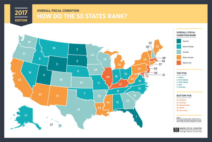 Ranking The States By How Well They Manage Their Cheddar