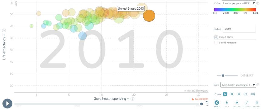 gapminder graph