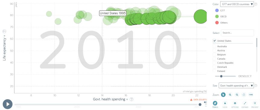 healthoutcomevsspending